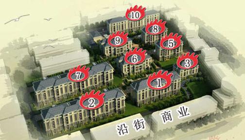 同个小区如何挑选楼栋?