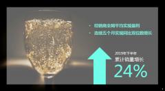 潘庆的2019:以变革为矛,攻难局之盾